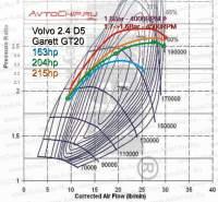 Чип-тюнинг Stage-2 BMW Audi Mercedes Toyota. Повышение мощности Стейдж-2 БМВ, ауди, мерсерес, Вольво с удалением катализатора и сажевого фильтра.